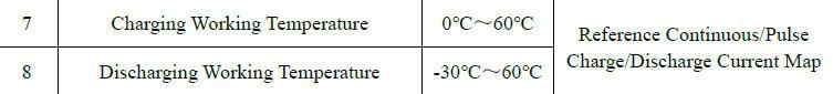 EVE-280Ah-discharge-charege-temperature