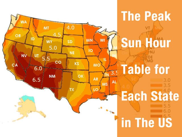 Peak Sun Hour for Each State of The US